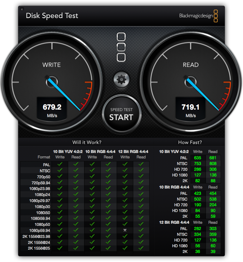 Disk Speed Test macbook air 2013